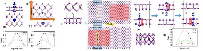 物理6种不同的电路图